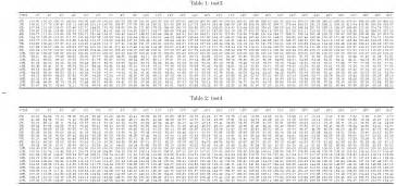 minipage - Two large sideways tables on one page - TeX