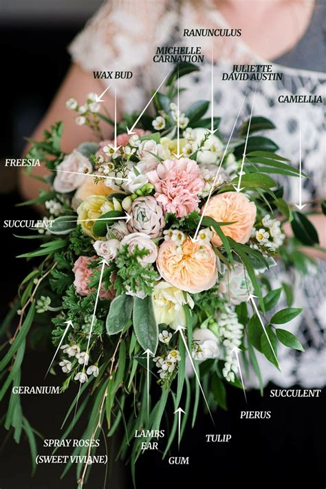 A Country Garden Inspired Bridal Bouquet Recipe : Chic