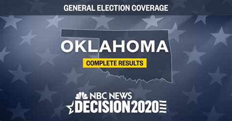 Oklahoma presidential election results 2020: Live results