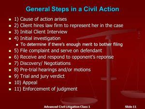 INITIAL STEPS IN A CIVIL LAWSUIT | The Lawyers & Jurists